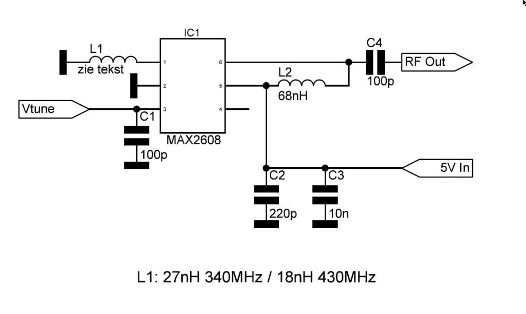 mini-14 schema